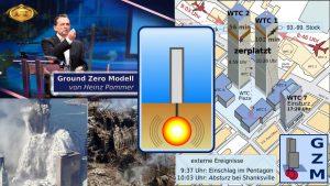 Das 9/11 Ground Zero Modell [GZM] auf der AZK vorgestellt von Heinz Pommer